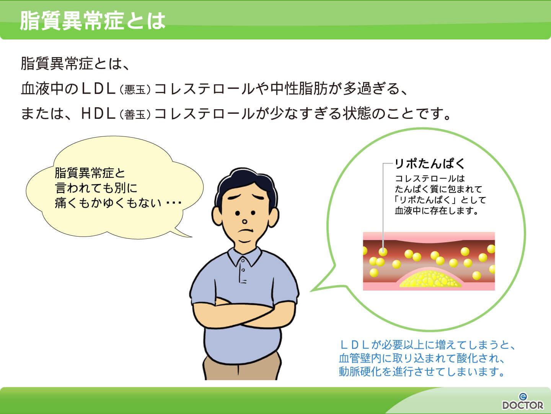 脂質 代謝 異常 脂質異常症 / 高脂血症 e-ヘルスネット(厚生労働省)